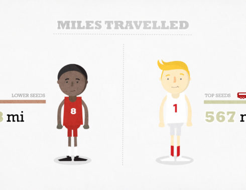 animated infographic